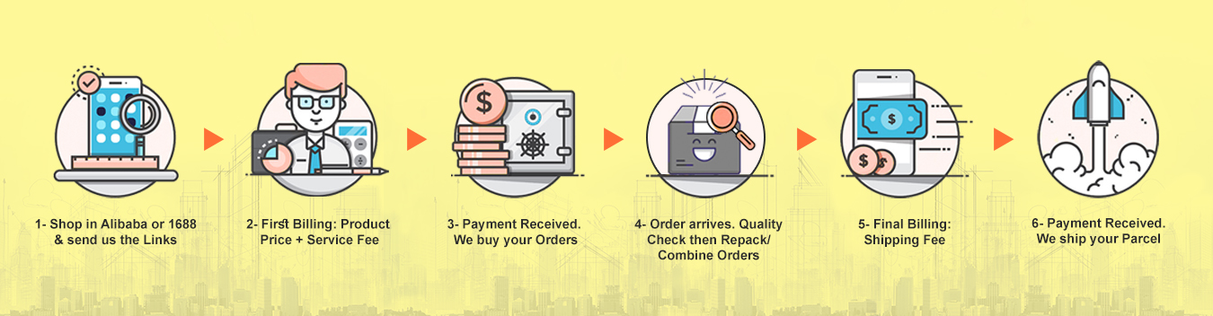 parcelment Order: How to Order in Alibaba?